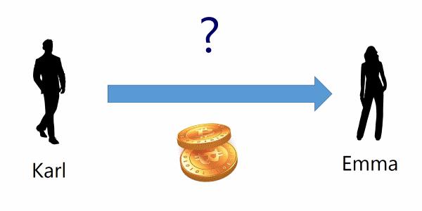 Bitcoin - einfach erklärt