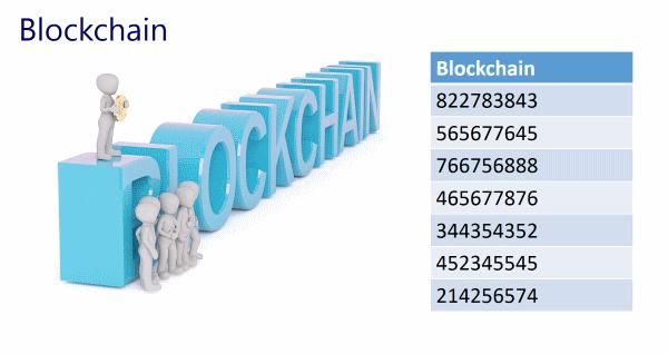 Bitcoin - einfach erklärt - Blockchain