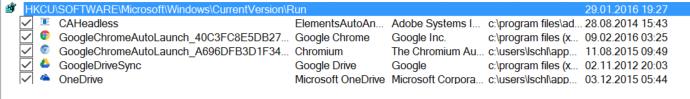 Chromium hat sich in der Registry 'verewigt'