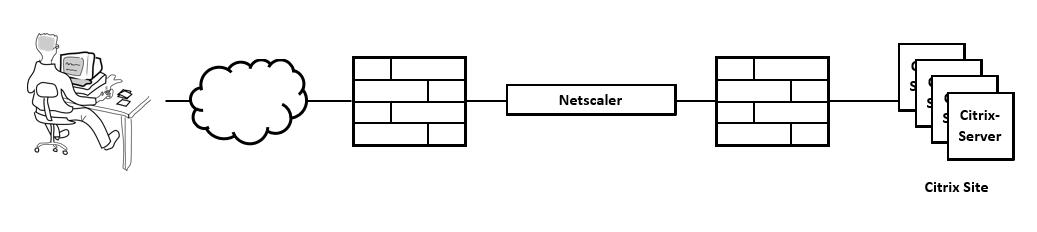 Netscaler Web-Oberfläche - Konfiguration