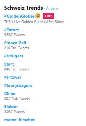 Die Twitter Trends