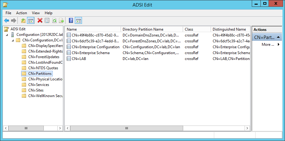 Active Directory Partitionen