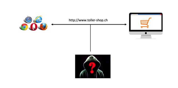 verbindung-unverschluesselt_wie-funktioniert-ssl