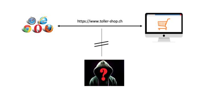 verbindung-verschluesselt_wie-funktioniert-ssl