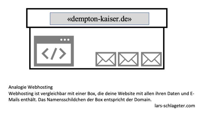 domain-webhosting-erklaerung
